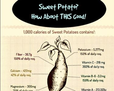 nutritious sweet potato